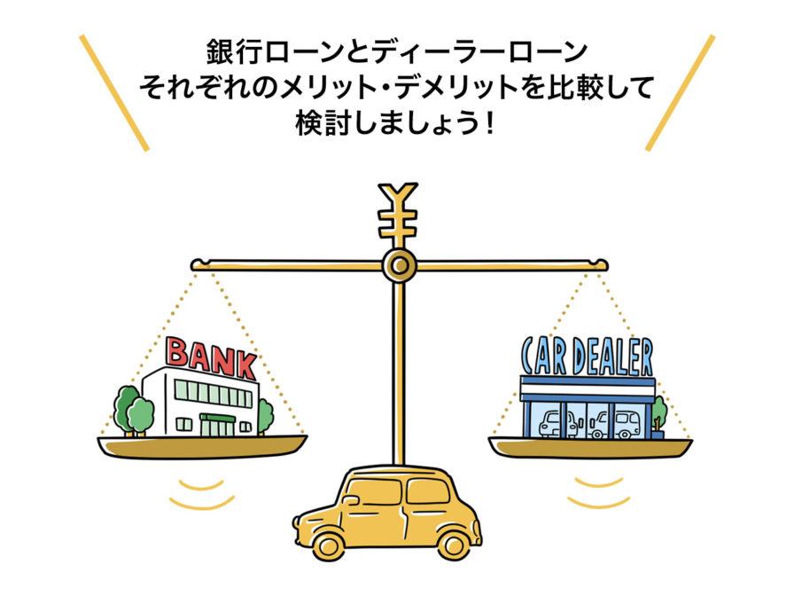 車を買うときに使えるローンって、どんなものがあるの?