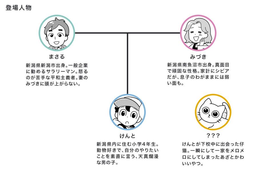 新潟家族図鑑02_相関図