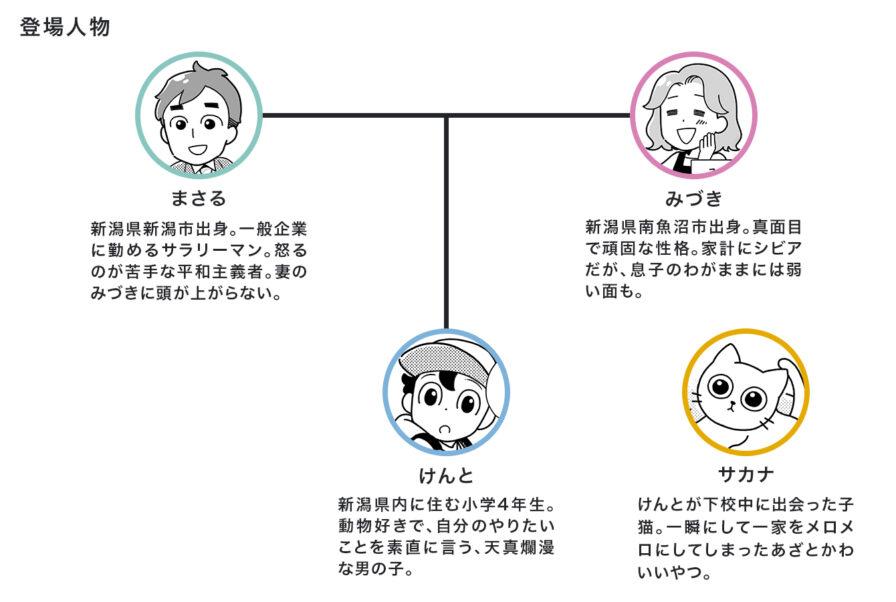 新潟家族図鑑_登場人物